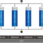 18650 Priključak litijeve baterije
