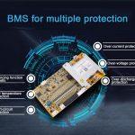 Koliko znate o BMS-u